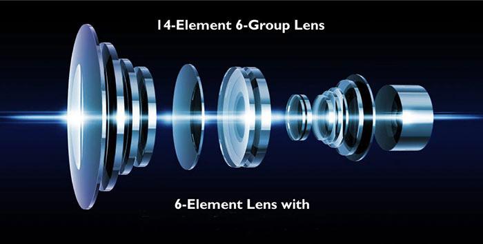 lentes proyector