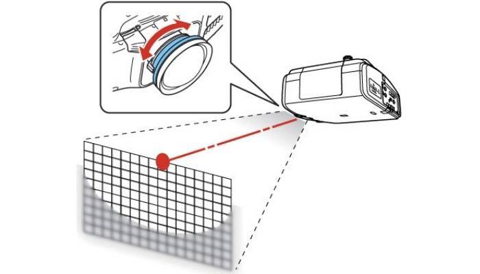 correcion trapezoidal proyecteores sony