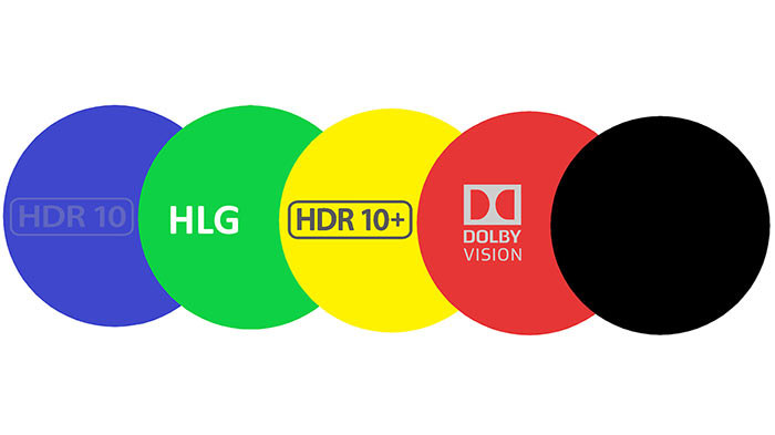 hdr y hlg proyectores